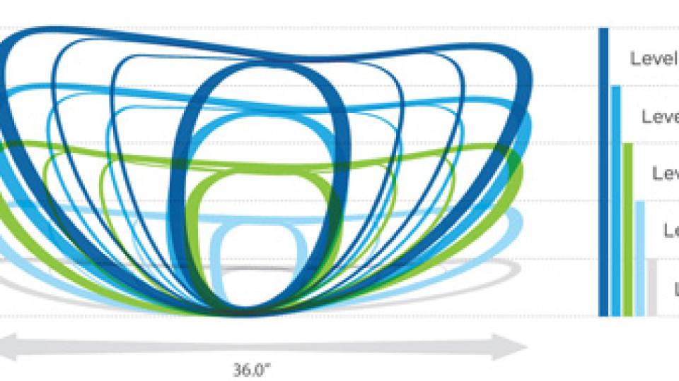 Precor AMT adaptivní eliptikal – je více než pouze krosový trenažér